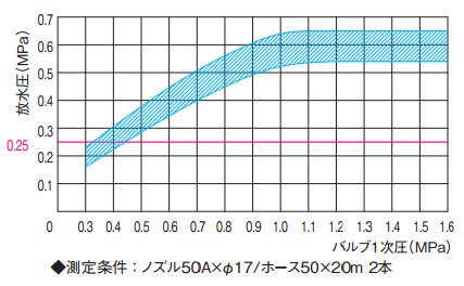 ha-50-3